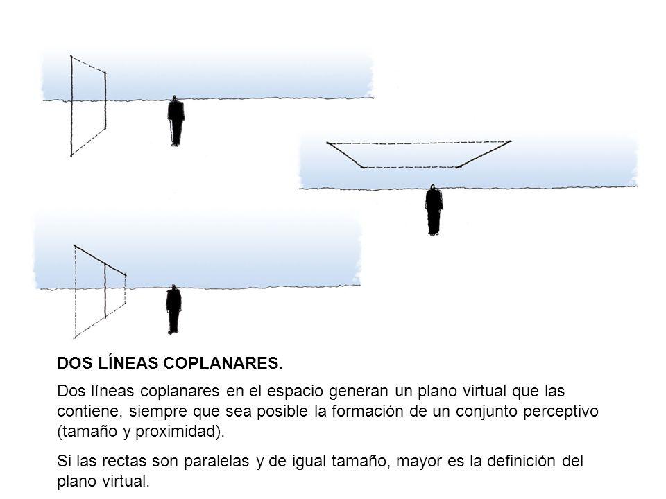 DOS LÍNEAS COPLANARES. Dos líneas coplanares en el espacio generan un plano virtual que las contiene, siempre que sea posible la formación de un conju