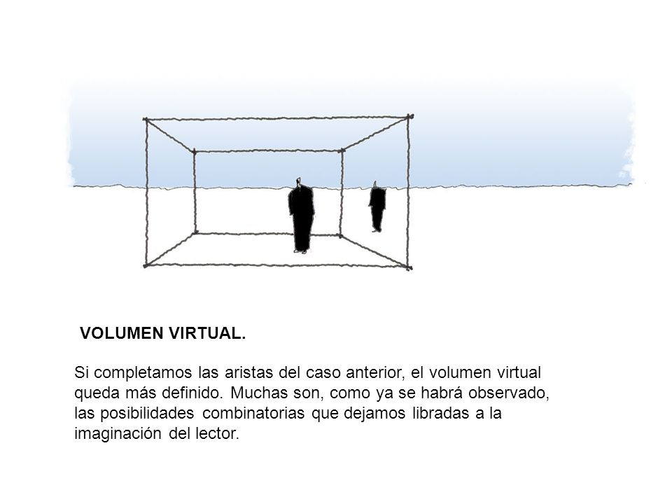 VOLUMEN VIRTUAL. Si completamos las aristas del caso anterior, el volumen virtual queda más definido. Muchas son, como ya se habrá observado, las posi