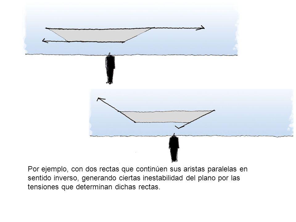 Por ejemplo, con dos rectas que continúen sus aristas paralelas en sentido inverso, generando ciertas inestabilidad del plano por las tensiones que de