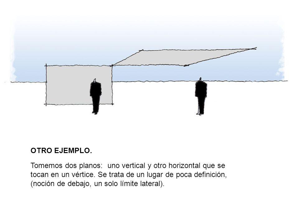 OTRO EJEMPLO. Tomemos dos planos: uno vertical y otro horizontal que se tocan en un vértice. Se trata de un lugar de poca definición, (noción de debaj