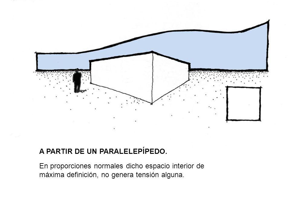 A PARTIR DE UN PARALELEPÍPEDO. En proporciones normales dicho espacio interior de máxima definición, no genera tensión alguna.