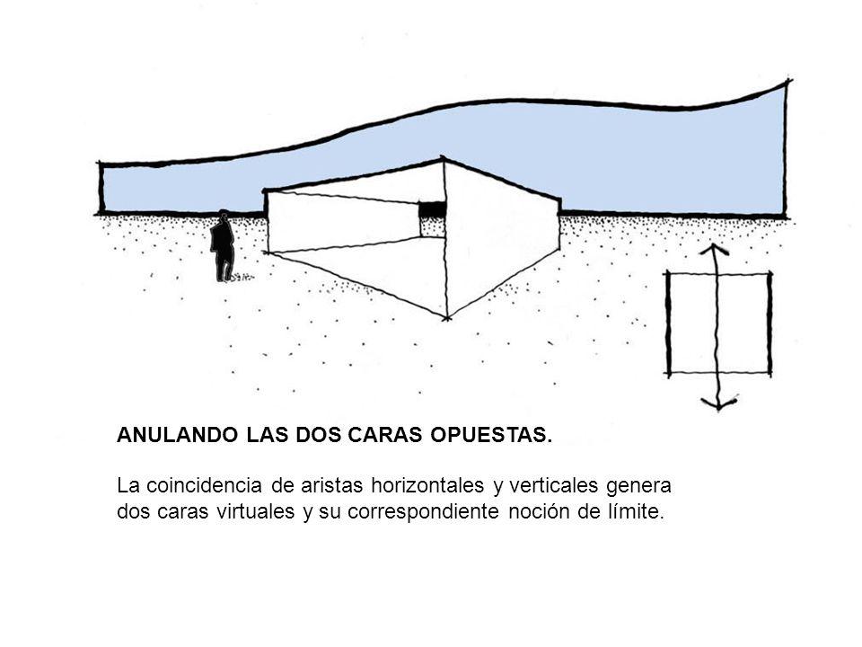 ANULANDO LAS DOS CARAS OPUESTAS. La coincidencia de aristas horizontales y verticales genera dos caras virtuales y su correspondiente noción de límite