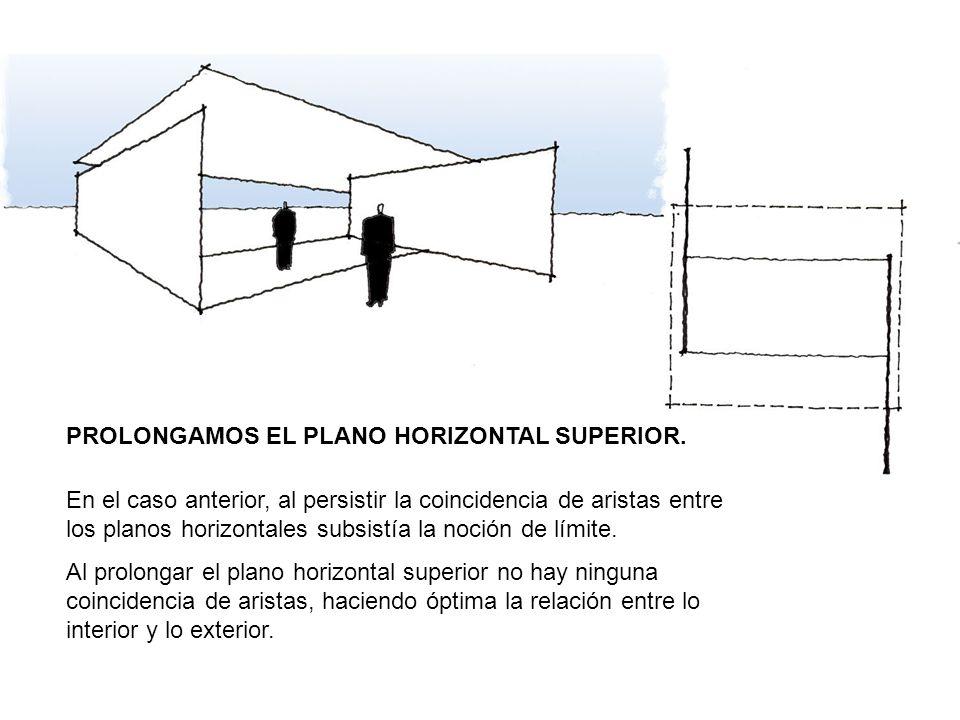 PROLONGAMOS EL PLANO HORIZONTAL SUPERIOR. En el caso anterior, al persistir la coincidencia de aristas entre los planos horizontales subsistía la noci