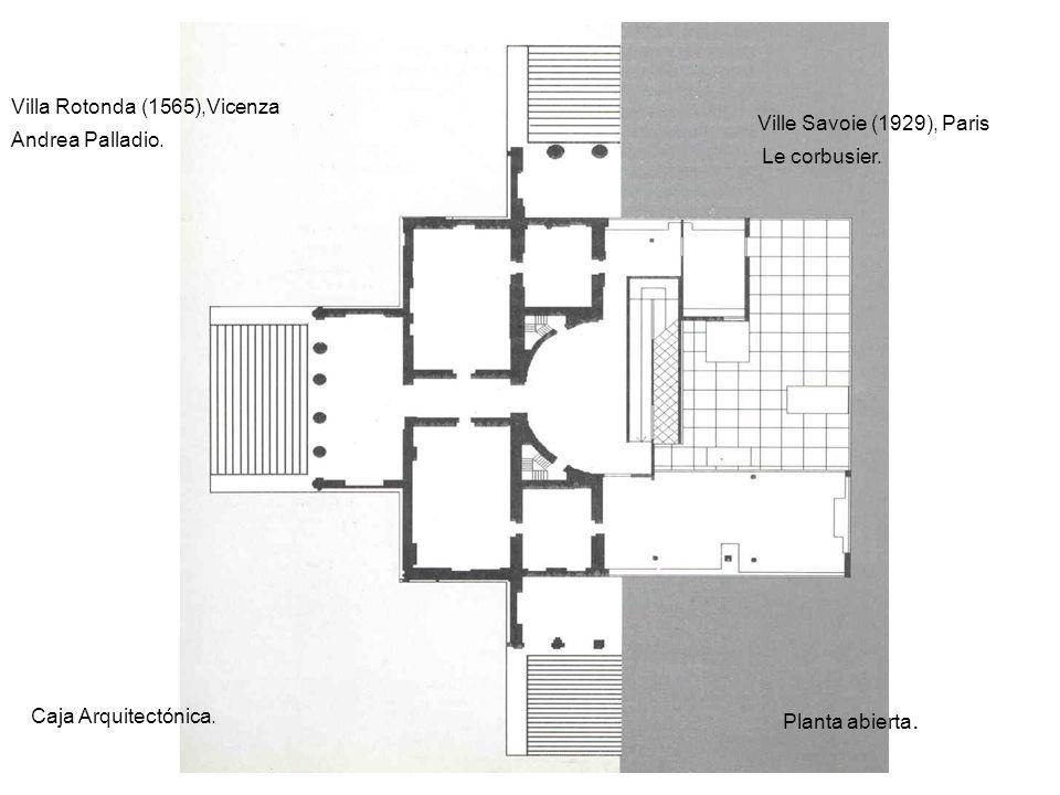 Andrea Palladio. Ville Savoie (1929), Paris Le corbusier. Caja Arquitectónica. Planta abierta.