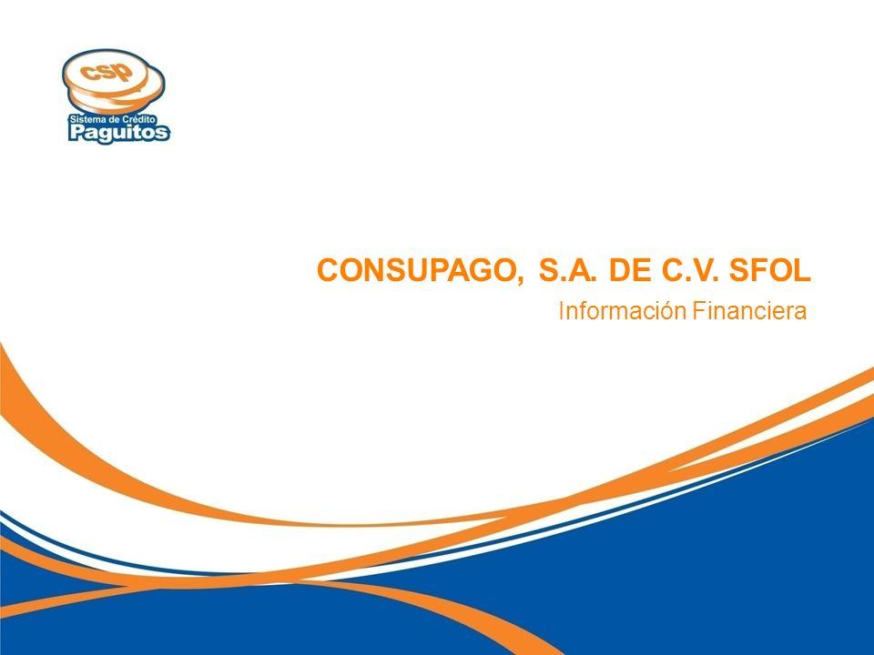 CONSUPAGO, S.A. DE C.V. SFOL Información Financiera