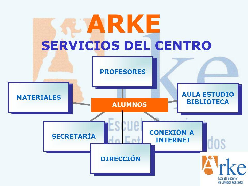 ARKE ALUMNOS DIRECCIÓN SERVICIOS DEL CENTRO