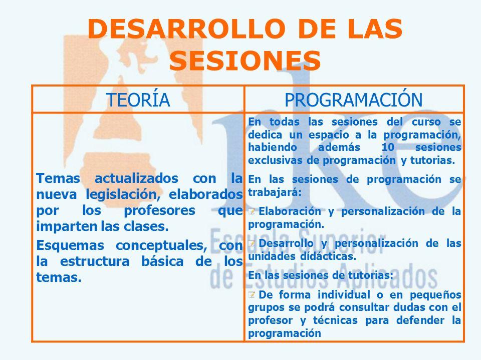 DESARROLLO DE LAS SESIONES TEORÍA PROGRAMACIÓN Temas actualizados con la nueva legislación, elaborados por los profesores que imparten las clases. Esq