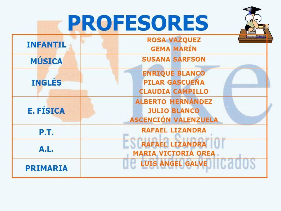 ESTRUCTURA DE LA OPOSICIÓN FASE DE CONCURSO (40%) EXPERIENCIA PROFESIONAL (MÁXIMA 5 AÑOS Y 7 PUNTOS) FORMACIÓN ACADÉMICA (MÁXIMO 4 PUNTOS) EXPEDIENTE ACADÉMICO DOCTORADO Y PREMIOS EXTRAORDINARIOS OTROS TÍTULOS UNIVERSITARIOS OTRAS TITULACIONES DE 2º CICLO TÍTULO DE MÚSICA Y DANZA TÍTULO ARTES PLÁSTICAS Y DISEÑO TÍTULO TECNICO SUPERIOR DE F.P.