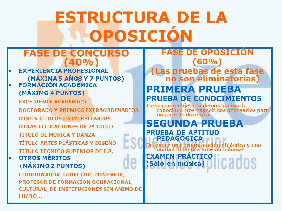 ESTRUCTURA DE LA OPOSICIÓN FASE DE CONCURSO (40%) EXPERIENCIA PROFESIONAL (MÁXIMA 5 AÑOS Y 7 PUNTOS) FORMACIÓN ACADÉMICA (MÁXIMO 4 PUNTOS) EXPEDIENTE
