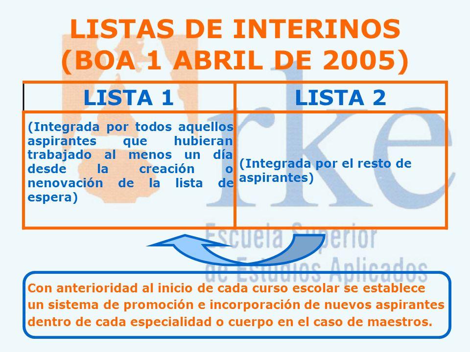 LISTAS DE INTERINOS (BOA 1 ABRIL DE 2005) LISTA 1LISTA 2 (Integrada por todos aquellos aspirantes que hubieran trabajado al menos un día desde la crea