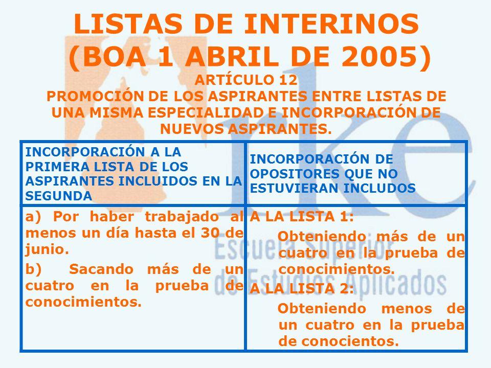 LISTAS DE INTERINOS (BOA 1 ABRIL DE 2005) ARTÍCULO 12 PROMOCIÓN DE LOS ASPIRANTES ENTRE LISTAS DE UNA MISMA ESPECIALIDAD E INCORPORACIÓN DE NUEVOS ASP