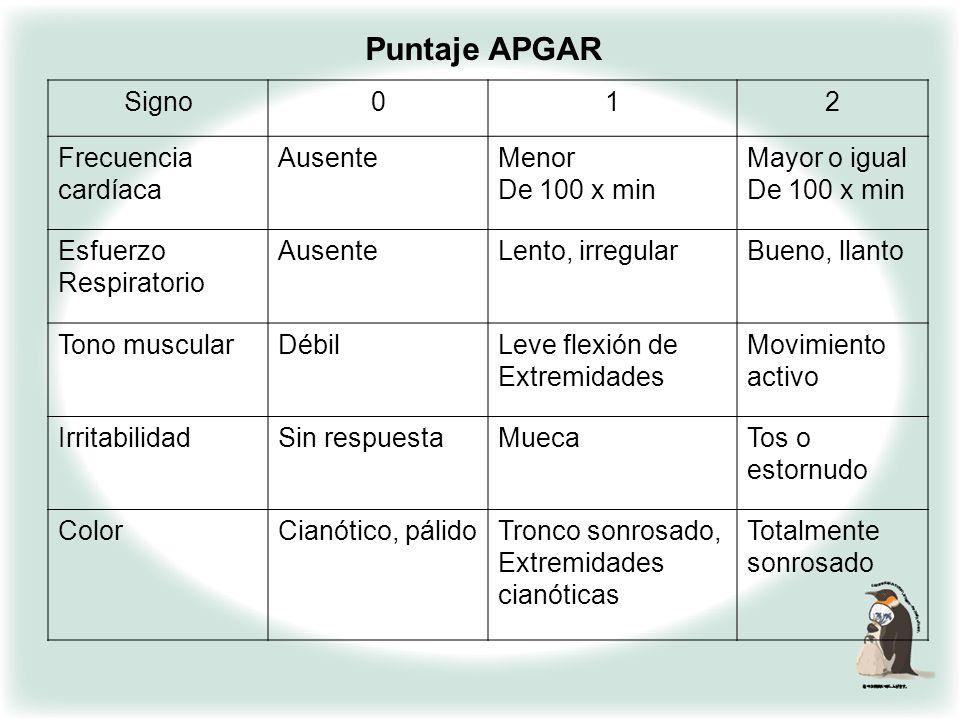 VALORACION POR EL METODO DE APGAR La valoración de Apgar permite valorar el estado general del niño. Al minuto tiene valor Diagnostico y a los cinco m