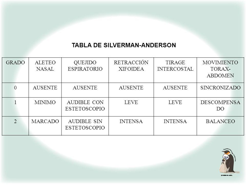 SILVERMAN ANDERSON Es un método que sirve para valorar el estado respiratorio del recien nacido.