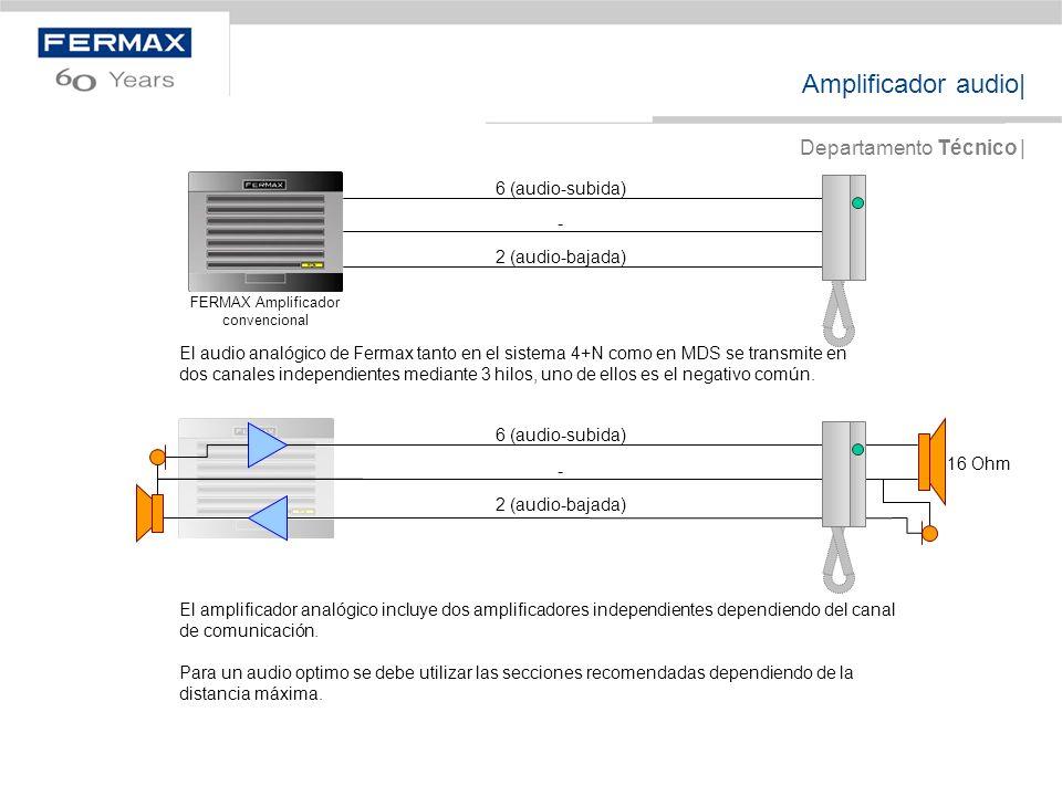 FERMAX Amplificador convencional - 6 (audio-subida) 2 (audio-bajada) El audio analógico de Fermax tanto en el sistema 4+N como en MDS se transmite en
