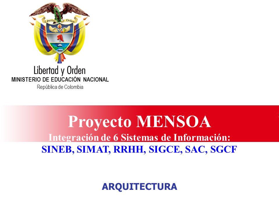 Ministerio de Educación Nacional República de Colombia Proyecto MENSOA Integración de 6 Sistemas de Información: SINEB, SIMAT, RRHH, SIGCE, SAC, SGCF