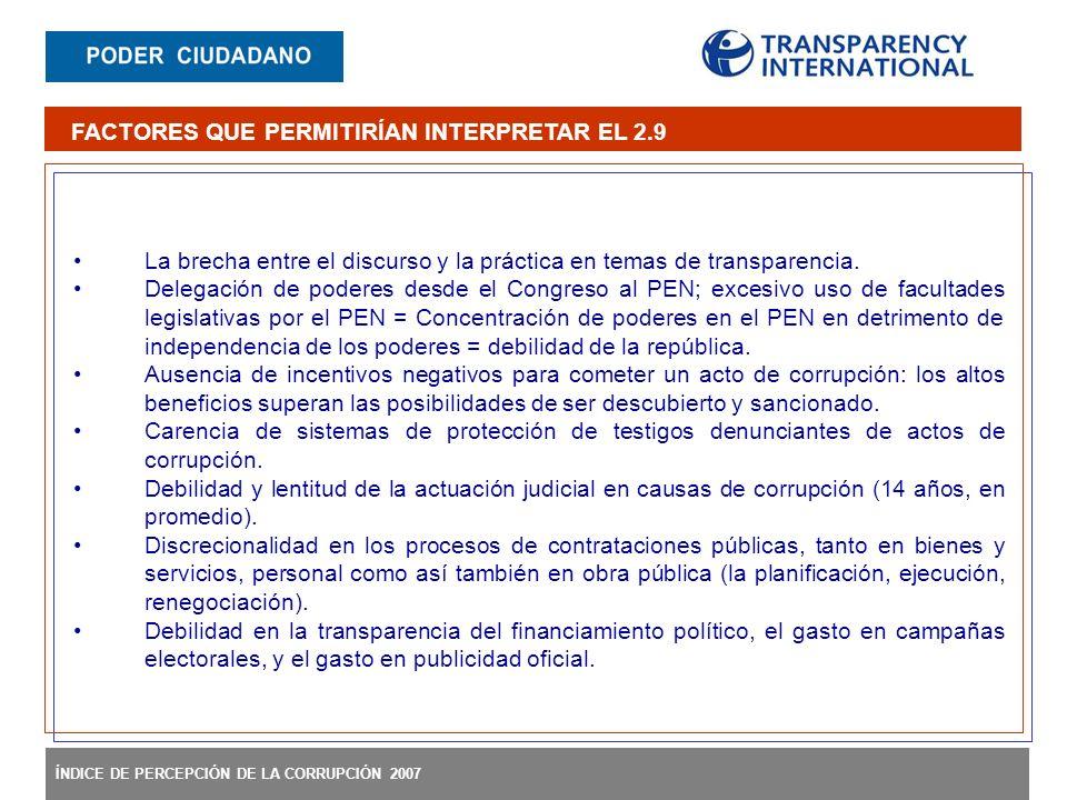 ÍNDICE DE PERCEPCIÓN DE LA CORRUPCIÓN 2007 La brecha entre el discurso y la práctica en temas de transparencia. Delegación de poderes desde el Congres