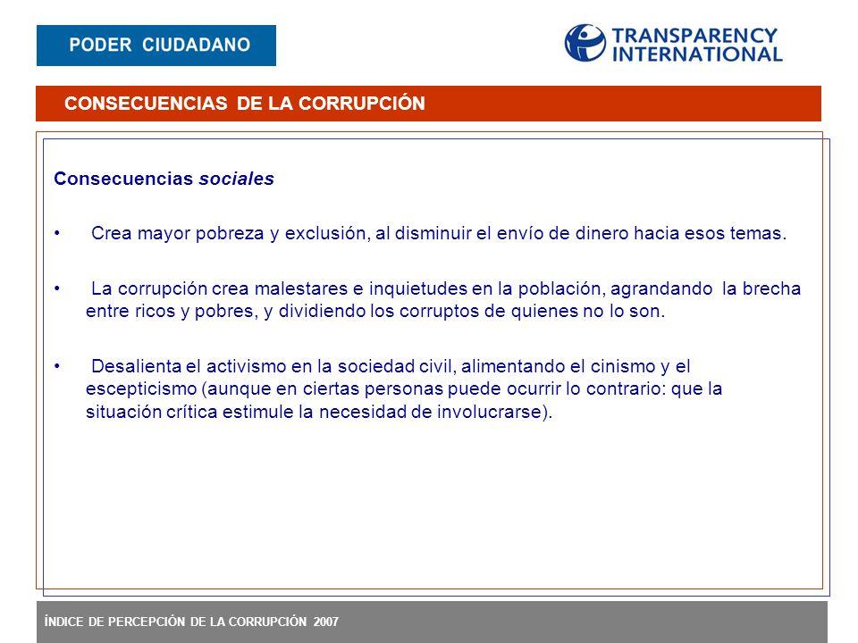 ÍNDICE DE PERCEPCIÓN DE LA CORRUPCIÓN 2007 Consecuencias sociales Crea mayor pobreza y exclusión, al disminuir el envío de dinero hacia esos temas. La