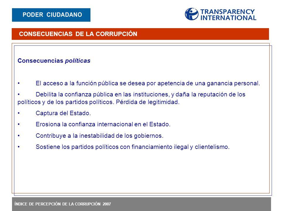 ÍNDICE DE PERCEPCIÓN DE LA CORRUPCIÓN 2007 Consecuencias políticas El acceso a la función pública se desea por apetencia de una ganancia personal. Deb