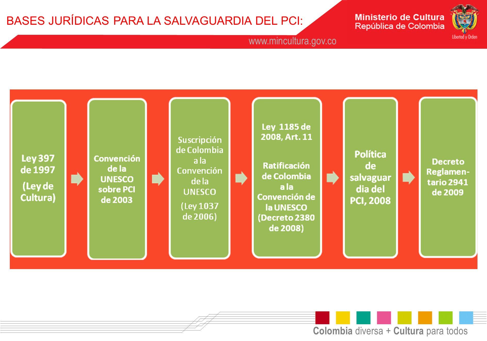Colombia diversa + Cultura para todos www.mincultura.gov.co BASES JURÍDICAS PARA LA SALVAGUARDIA DEL PCI: