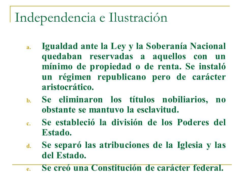 Independencia e Ilustración Igualdad ante la Ley y la Soberanía Nacional quedaban reservadas a aquellos con un mínimo de propiedad o de renta. Se inst