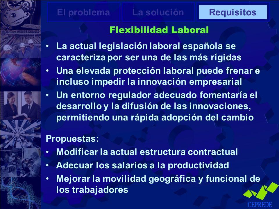 Flexibilidad Laboral La actual legislación laboral española se caracteriza por ser una de las más rígidas Una elevada protección laboral puede frenar