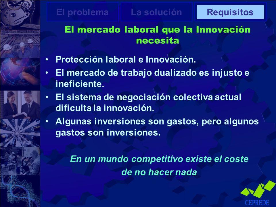 El mercado laboral que la Innovación necesita Protección laboral e Innovación. El mercado de trabajo dualizado es injusto e ineficiente. El sistema de