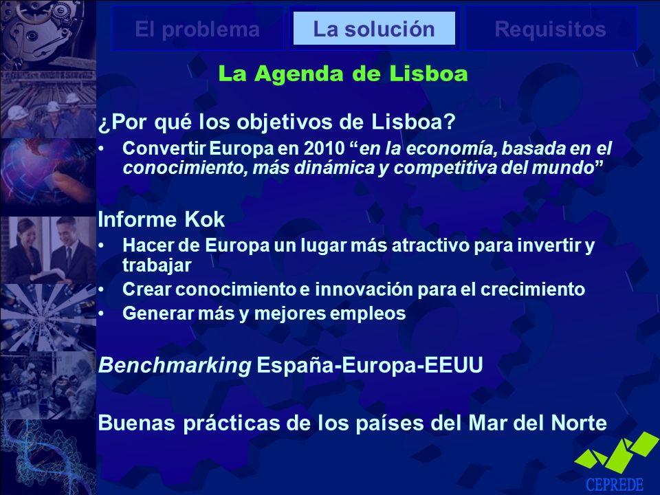La Agenda de Lisboa ¿Por qué los objetivos de Lisboa? Convertir Europa en 2010 en la economía, basada en el conocimiento, más dinámica y competitiva d