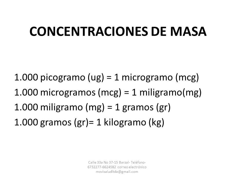 CONCENTRACIONES DE MASA 1.000 picogramo (ug) = 1 microgramo (mcg) 1.000 microgramos (mcg) = 1 miligramo(mg) 1.000 miligramo (mg) = 1 gramos (gr) 1.000