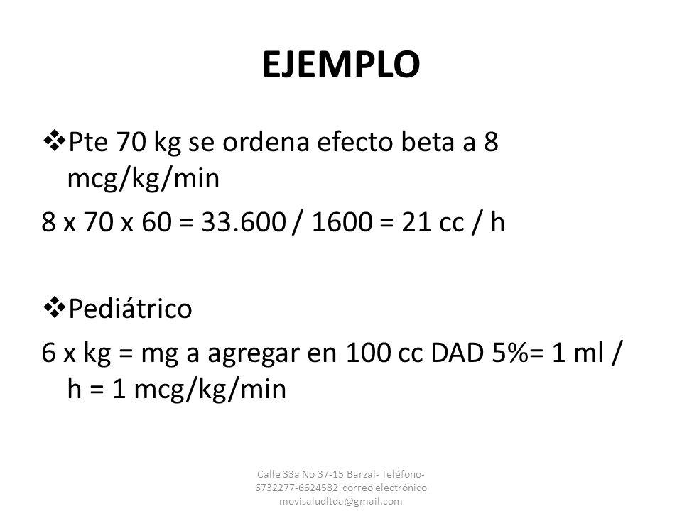 EJEMPLO Pte 70 kg se ordena efecto beta a 8 mcg/kg/min 8 x 70 x 60 = 33.600 / 1600 = 21 cc / h Pediátrico 6 x kg = mg a agregar en 100 cc DAD 5%= 1 ml