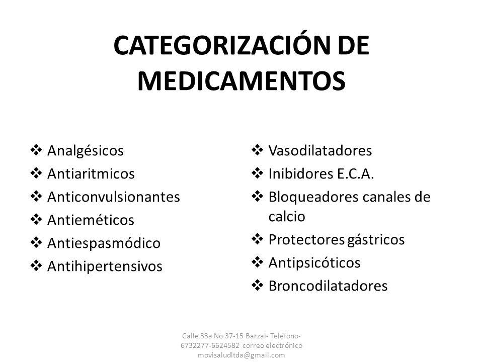 CATEGORIZACIÓN DE MEDICAMENTOS Analgésicos Antiaritmicos Anticonvulsionantes Antieméticos Antiespasmódico Antihipertensivos Vasodilatadores Inibidores