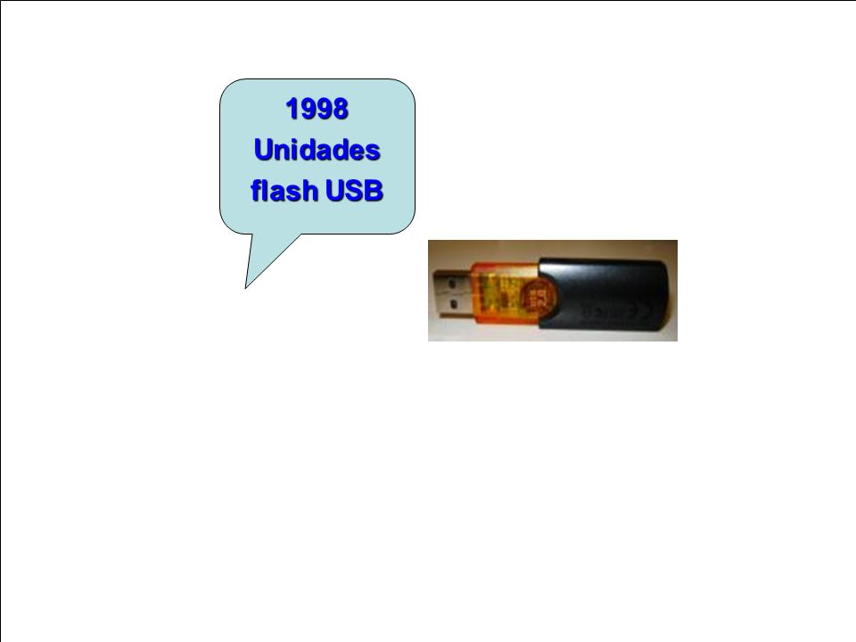 1998Unidades flash USB