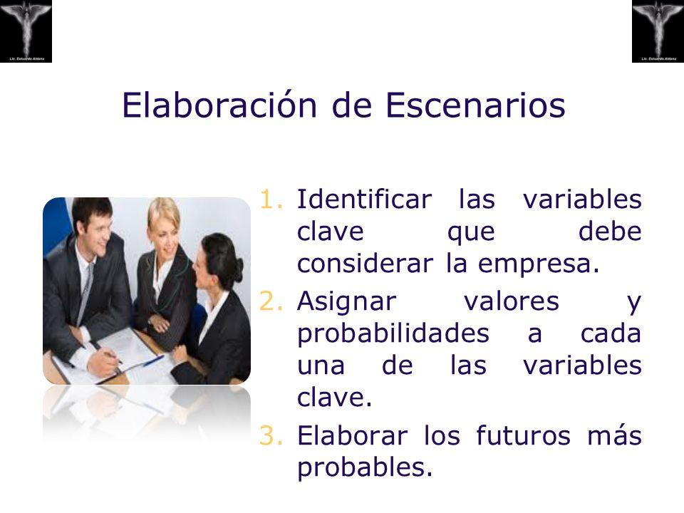 Elaboración de Escenarios 1.Identificar las variables clave que debe considerar la empresa. 2.Asignar valores y probabilidades a cada una de las varia