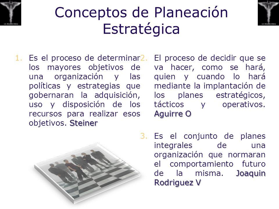 Conceptos de Planeación Estratégica Steiner 1.Es el proceso de determinar los mayores objetivos de una organización y las políticas y estrategias que