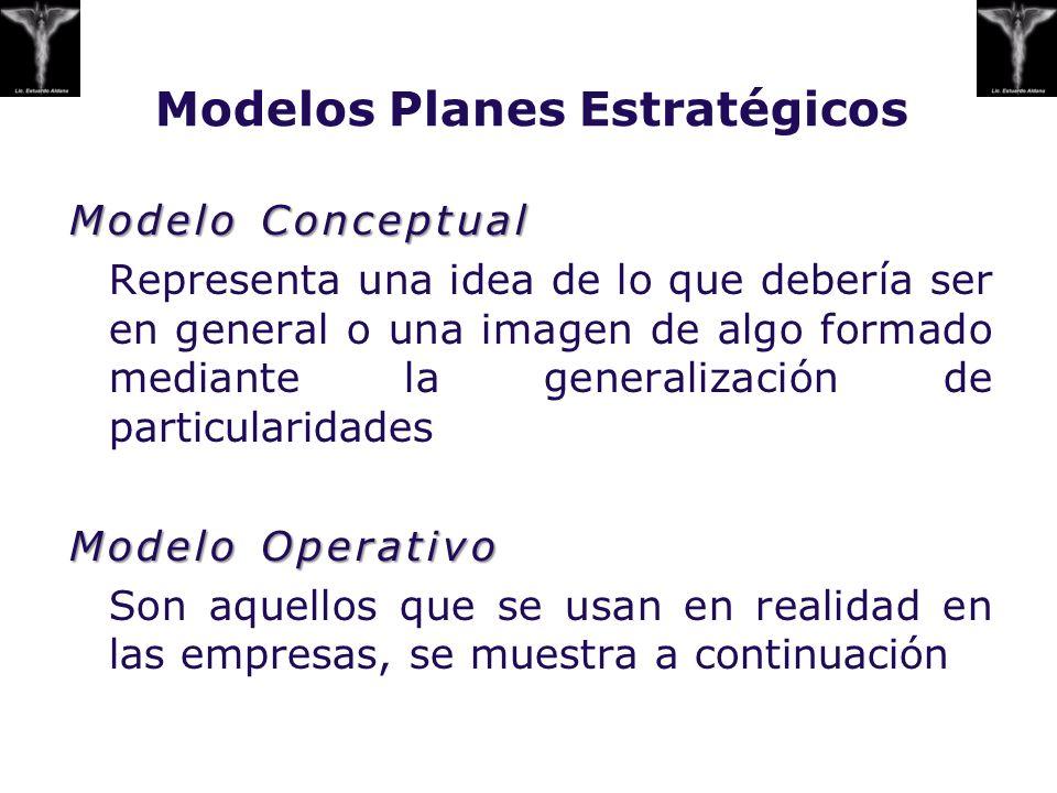 Modelos Planes Estratégicos Modelo Conceptual Representa una idea de lo que debería ser en general o una imagen de algo formado mediante la generaliza