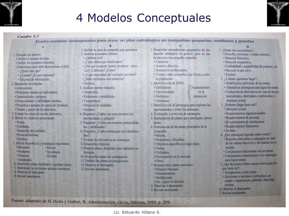 4 Modelos Conceptuales Lic. Estuardo Aldana S.