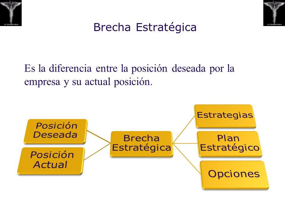 gerencia estrategica ppt: