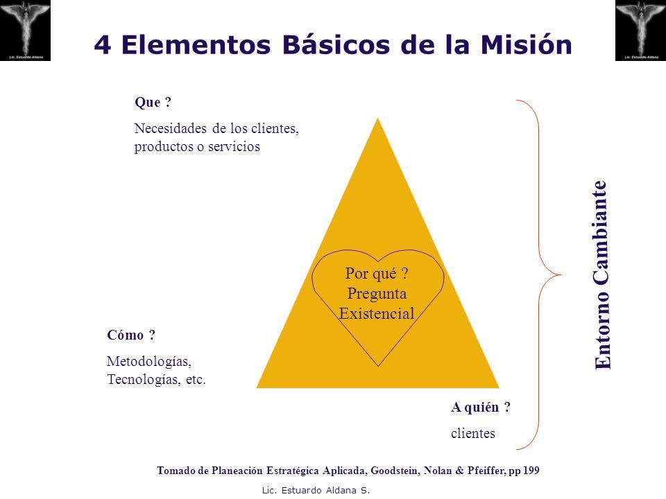 Lic. Estuardo Aldana S. 4 Elementos Básicos de la Misión Por qué ? Pregunta Existencial A quién ? clientes Cómo ? Metodologías, Tecnologías, etc. Que