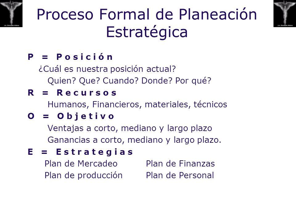 Proceso Formal de Planeación Estratégica P = Posición ¿Cuál es nuestra posición actual? Quien? Que? Cuando? Donde? Por qué? R = Recursos Humanos, Fina