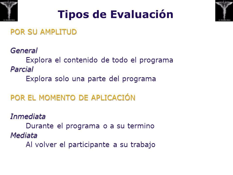 Tipos de Evaluación POR SU AMPLITUD General Explora el contenido de todo el programaParcial Explora solo una parte del programa POR EL MOMENTO DE APLI