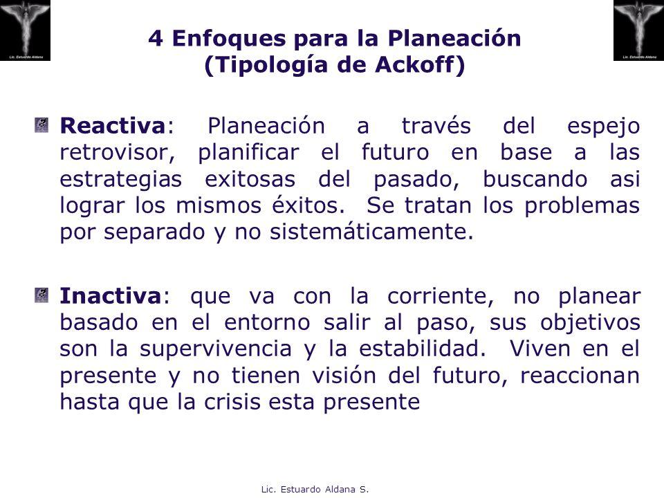 Lic. Estuardo Aldana S. 4 Enfoques para la Planeación (Tipología de Ackoff) Reactiva: Planeación a través del espejo retrovisor, planificar el futuro