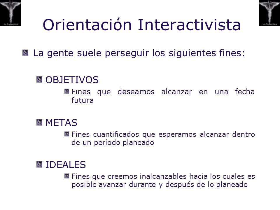 Orientación Interactivista La gente suele perseguir los siguientes fines: OBJETIVOS Fines que deseamos alcanzar en una fecha futura METAS Fines cuanti