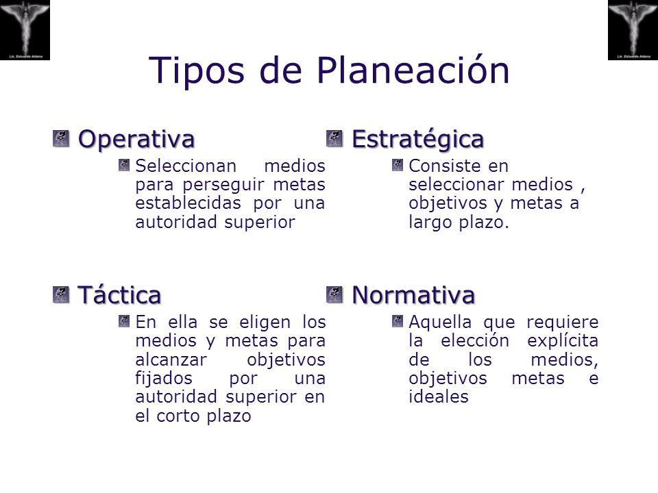 Tipos de Planeación Operativa Seleccionan medios para perseguir metas establecidas por una autoridad superiorTáctica En ella se eligen los medios y me