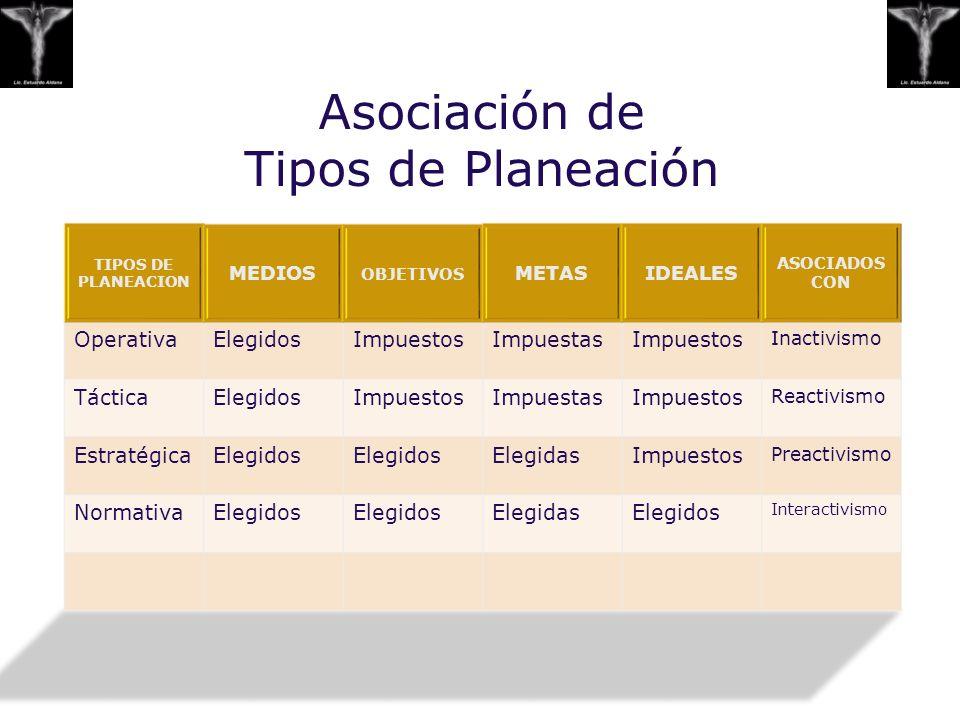 Lic.Estuardo Aldana S. 4 Elementos Básicos de la Misión Por qué .