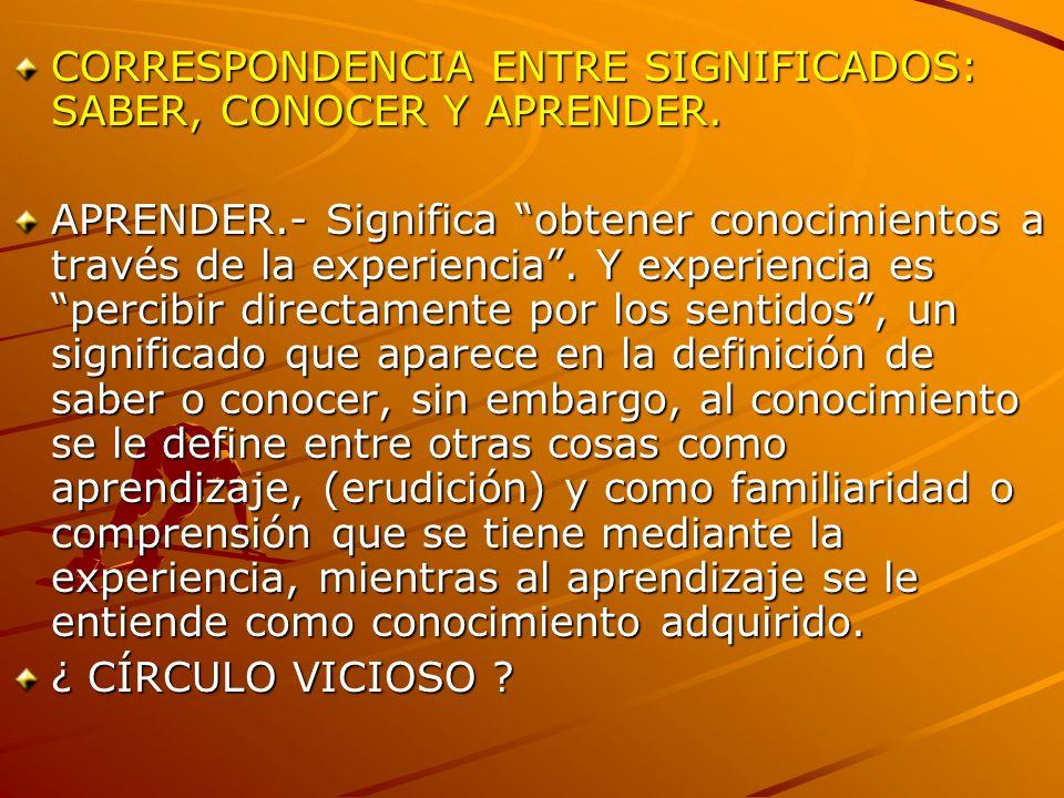 CORRESPONDENCIA ENTRE SIGNIFICADOS: SABER, CONOCER Y APRENDER. APRENDER.- Significa obtener conocimientos a través de la experiencia. Y experiencia es
