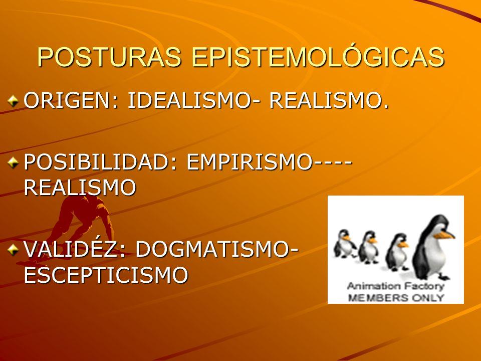 POSTURAS EPISTEMOLÓGICAS ORIGEN: IDEALISMO- REALISMO. POSIBILIDAD: EMPIRISMO---- REALISMO VALIDÉZ: DOGMATISMO- ESCEPTICISMO