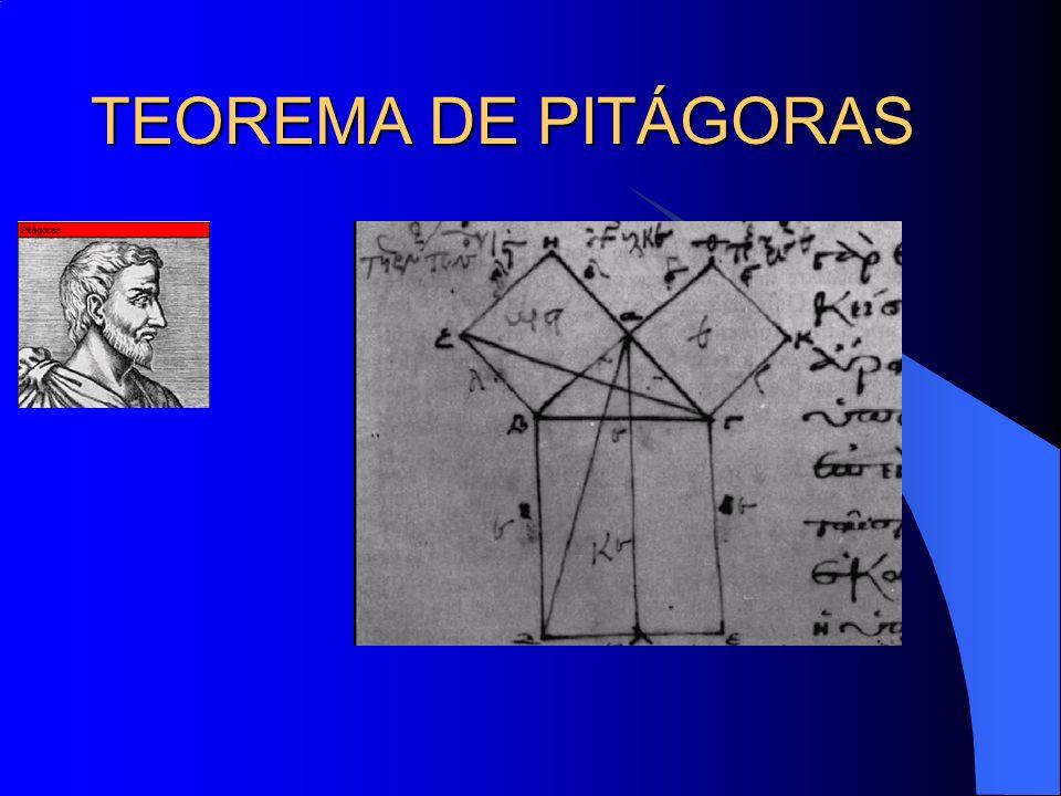 Pitágoras reflexionó sobre los siguientes hechos: Multiplicar una longitud por si misma es obtener el área de un cuadrado de lado la longitud consider