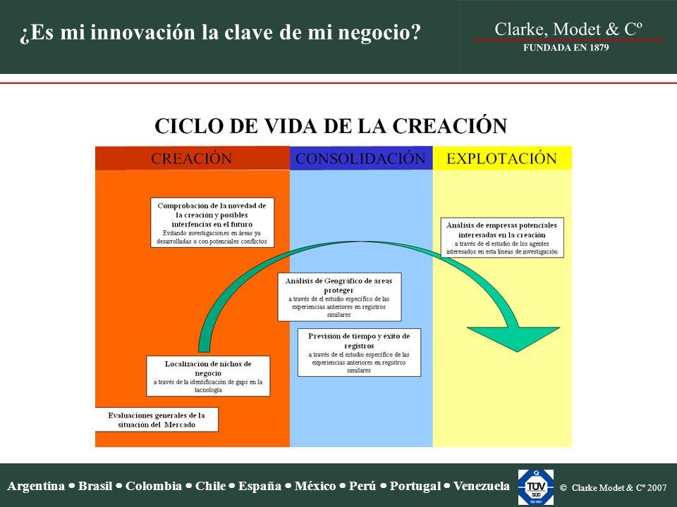 Argentina Brasil Colombia Chile España México Perú Portugal Venezuela © Clarke Modet & Cº 2007 ¿Es mi innovación la clave de mi negocio