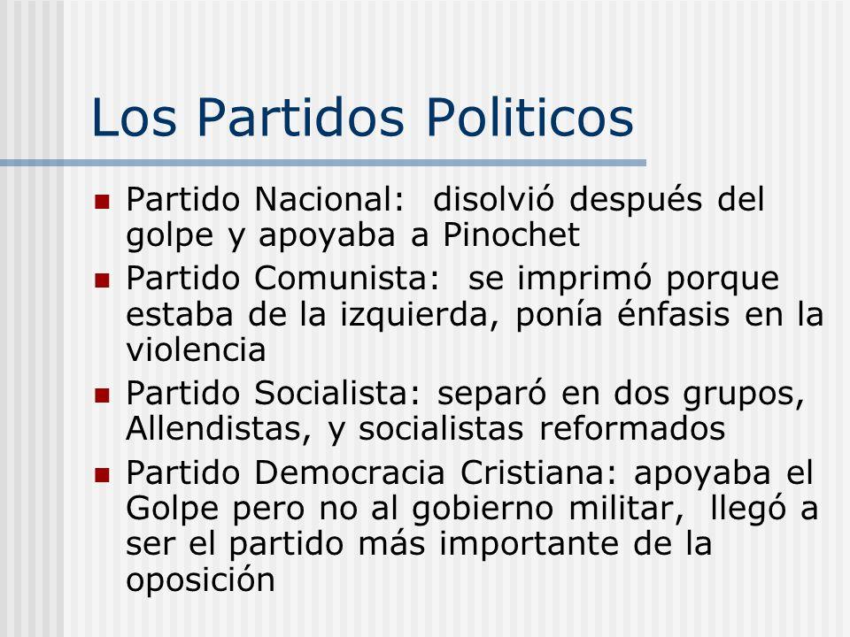 La Oposición afuera de Chile Los Estados Unidos: 1976: Poner prensión para eliminar la DINA Restricciónes en la venta de armas Apoyo para el campaña d