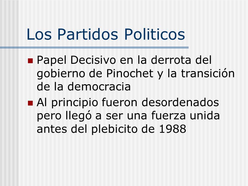 Los Partidos Politicos Partido Nacional: disolvió después del golpe y apoyaba a Pinochet Partido Comunista: se imprimó porque estaba de la izquierda,