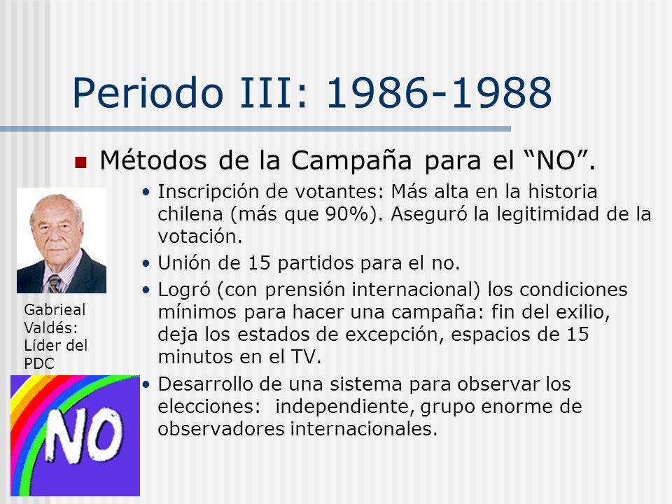 Periodo III: 1986-1988 Atento a asesinar a Pinochet Depués de eso la gente chilena estaba sitiado Desafios para la campaña del no Unidad Miedo de Deso